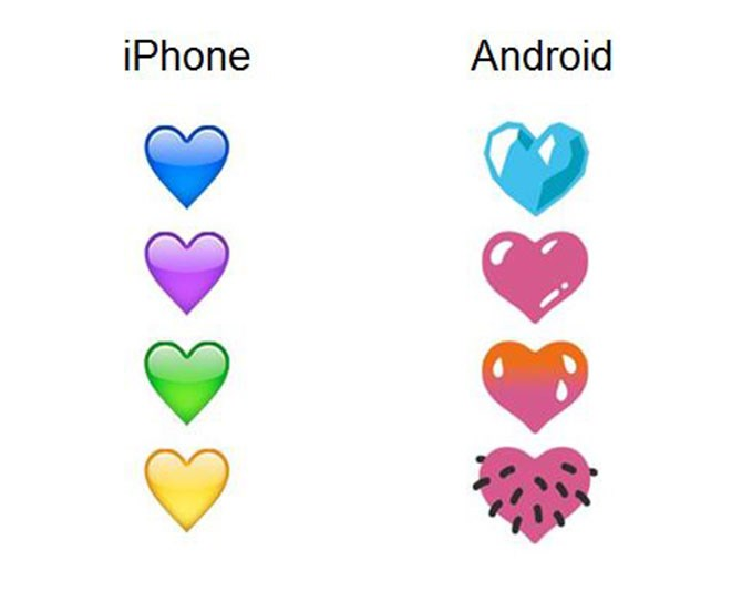 emoji android versus iphone (6)